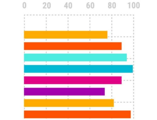 Graphique statistique 24