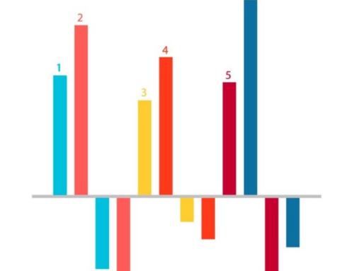 Graphique statistique 20